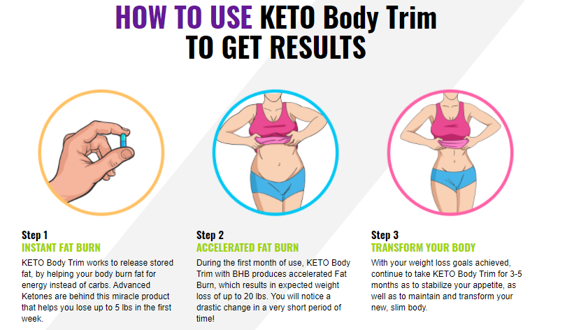 Keto Body Trim Directions